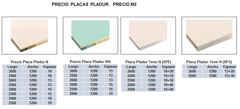 Placas de pladur precio simple placa de acero de alta - Precio pladur colocado ...