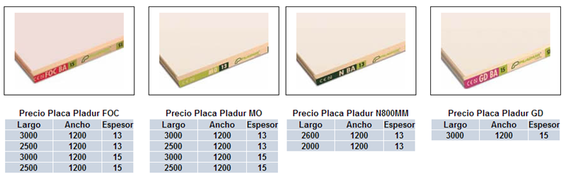 Ancho tabique pladur precios de placas de pladur with - Precios placas de pladur ...